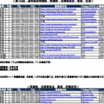 法務委員会名簿再掲