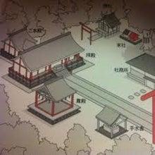 神社の配置