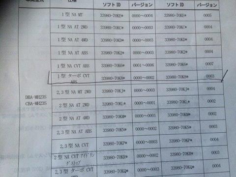すべてのモデル suzuki ワゴンr リコール : ameblo.jp