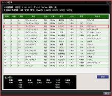 60S全日本2歳優駿結果
