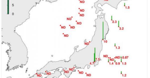 東京湾放射能汚染