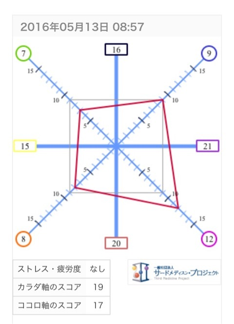 {6CFB35EA-4A3C-4C7F-BA21-4227F3F32523}