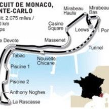 Monte Carl…