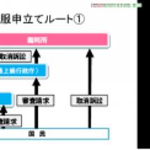 復習ブログ行政法③-…