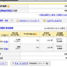 50万円実験口座☆5…