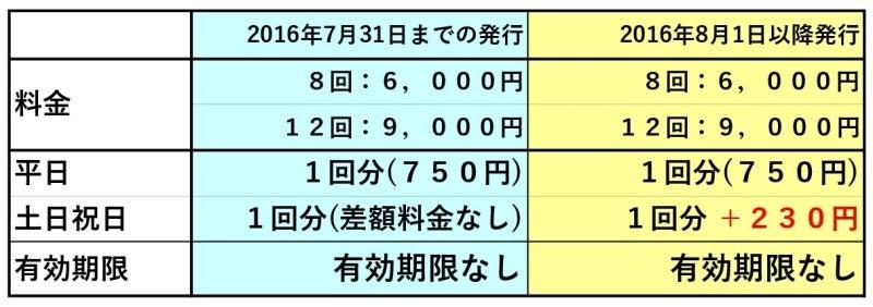 入館料改定2