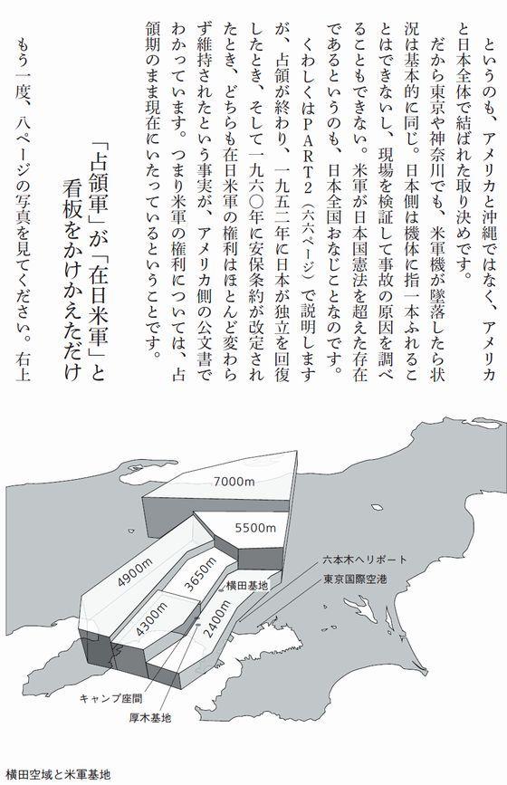 横田空域._
