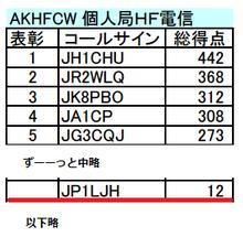 2016_nagasaki_result