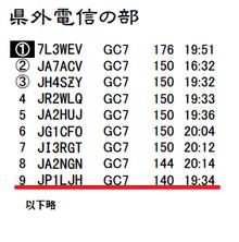 2016_wakayama_result
