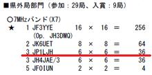 2016_kn_kunren_result