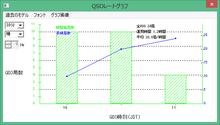 2016_YN_graph