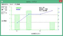2016_NI_graph