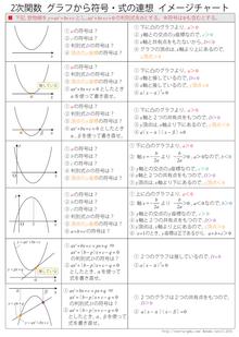 2次関数符号解答