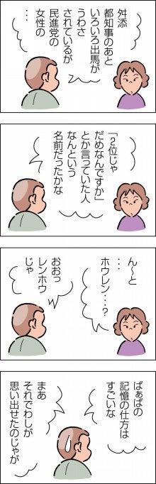 記憶の仕方