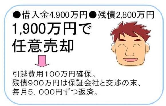 任意売却 大阪 関西 京都