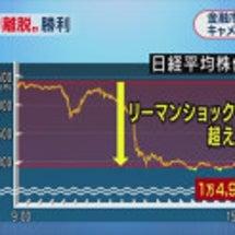英EU離脱で、株価 …