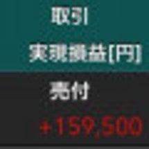 ≪株≫売ってしまった…