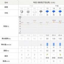 【天気予報】
