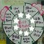 夏バテ漢方キャンペー…