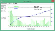 2016_6dn_graph