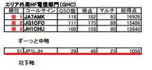 2016_allYG_result