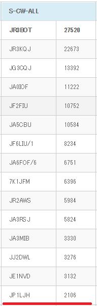 2016_kanham_result