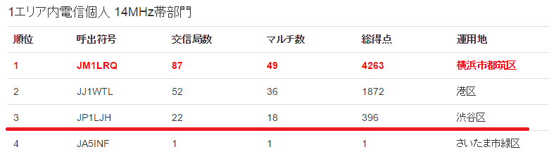 2016_allja1_14M_result