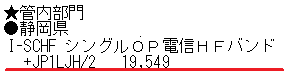 2016_tokaiQSO_result