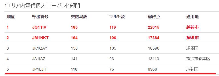 2016_allja1_low_result