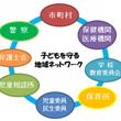国家試験対策_児童福…
