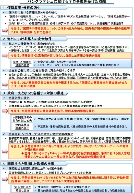 H280711_内閣官房テロ対策