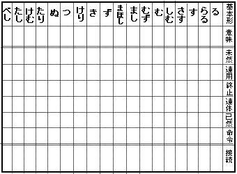 源氏物語イラスト訳(受験古文無料学習ツール)