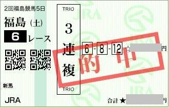 2016年7月16日福島6R3連複