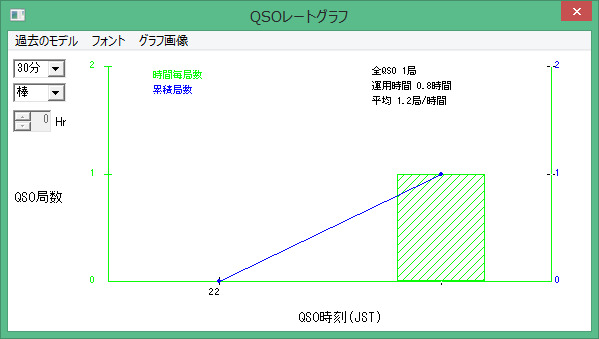 2016_aomori_graph