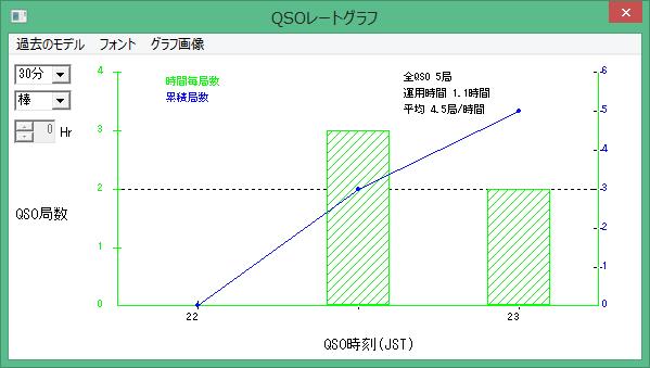 2016_allja5_graph