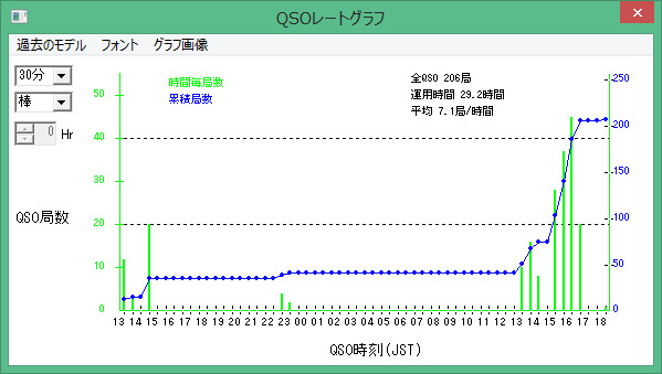 2016071617_idou_graph