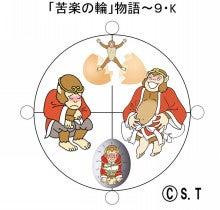苦楽の輪9-K