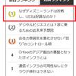 【ランキングNo.1…