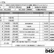 7.26(火)Ww …