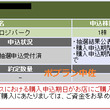 【三井不動産ロジステ…
