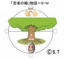 苦楽の輪9M