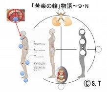 苦楽の輪9-N