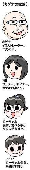 toujoujinbutsu2016