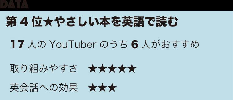 外国語を身につける方法ベスト5★〜語学系YouTubeまとめ | アホ ...