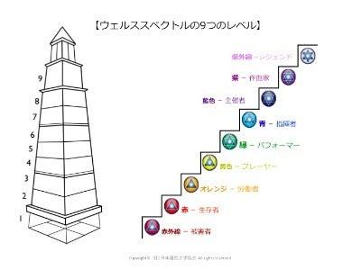 WS16 スペクトル灯台