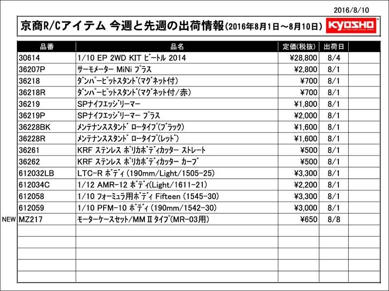 今週の出荷情報(2016年8月1~8月10日)