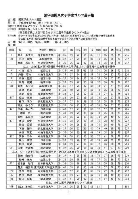 {CD95183C-D6CC-4F09-AC2C-BF3B7A2C794D}