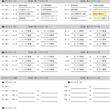 第9回東京国際大学サ…