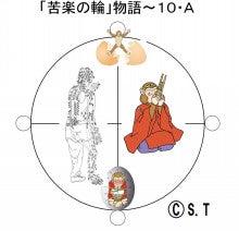 苦楽の輪10A