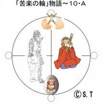 「苦楽の輪」物語〜1…
